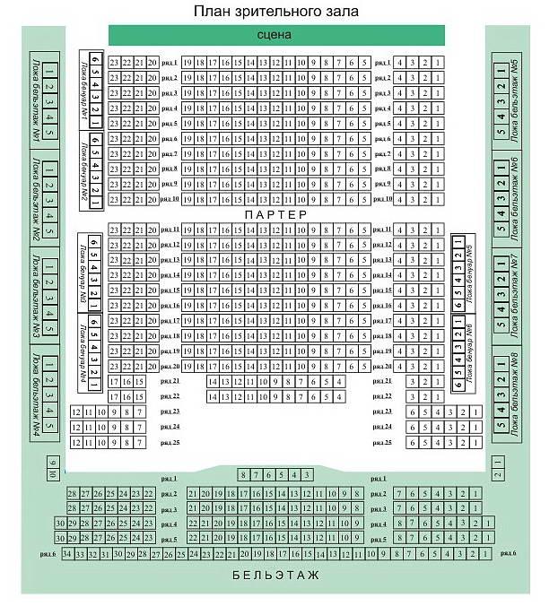 театр одесса купить билеты
